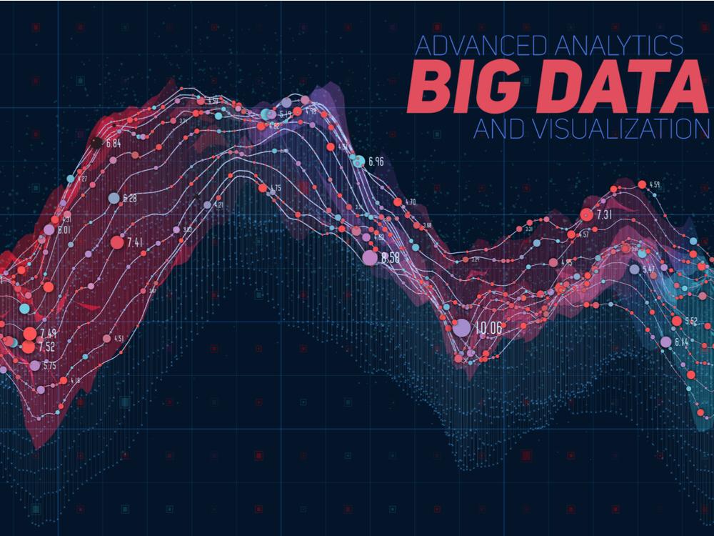 Big Data história