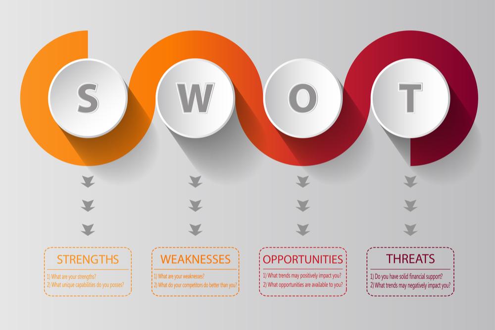 ferramentas para gestão empresarial