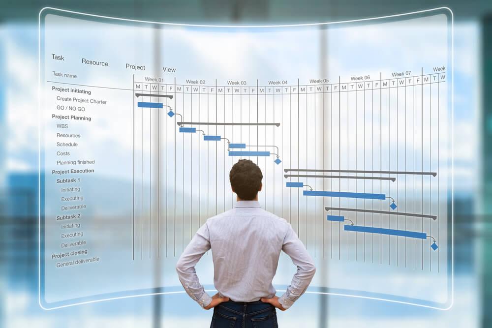 gestão de projetos principais metodologias