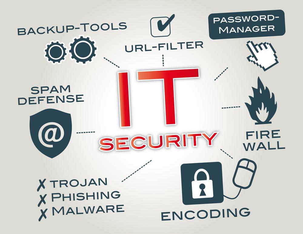 segurança da informação diferenças entre TI